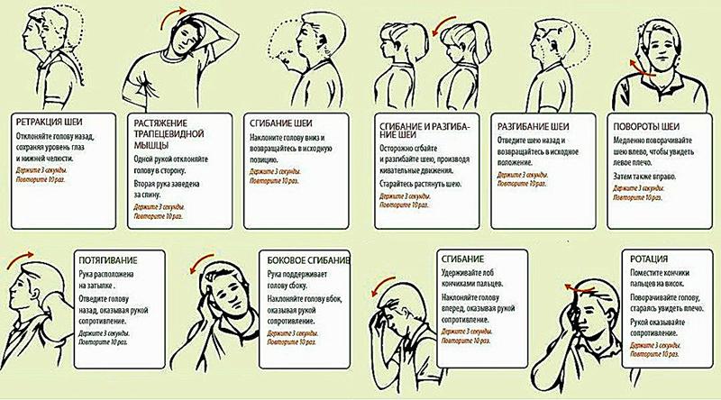 Упражнение при шейном и грудном остеохондрозе симптомы