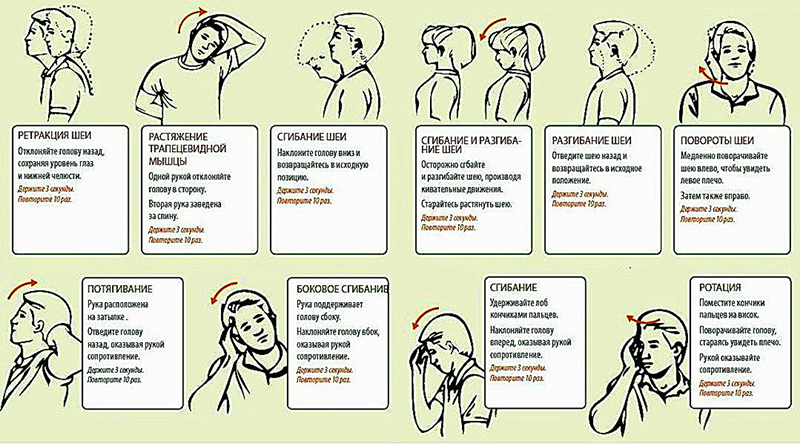 Зарядка при остеохондрозе шеи в домашних условиях